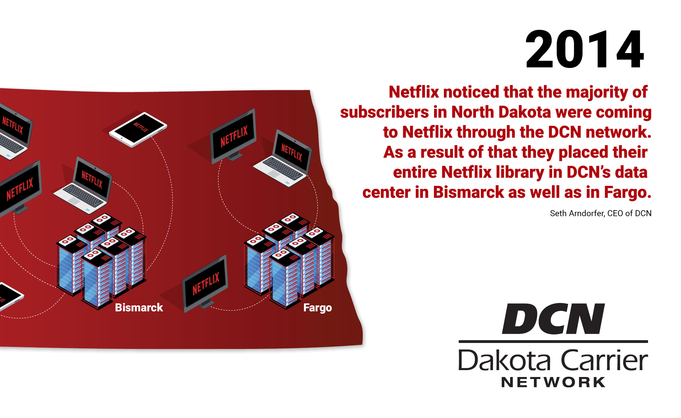 Netflix and the DCN Network